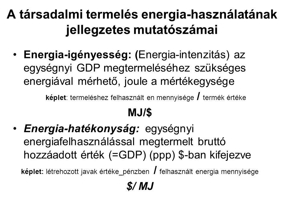 A társadalmi termelés energia-használatának jellegzetes mutatószámai •Energia-igényesség: (Energia-intenzitás) az egységnyi GDP megtermeléséhez szükséges energiával mérhető, joule a mértékegysége képlet: termeléshez felhasznált en mennyisége / termék értéke MJ/$ •Energia-hatékonyság: egységnyi energiafelhasználással megtermelt bruttó hozzáadott érték (=GDP) (ppp) $-ban kifejezve képlet: létrehozott javak értéke_pénzben / felhasznált energia mennyisége $/ MJ