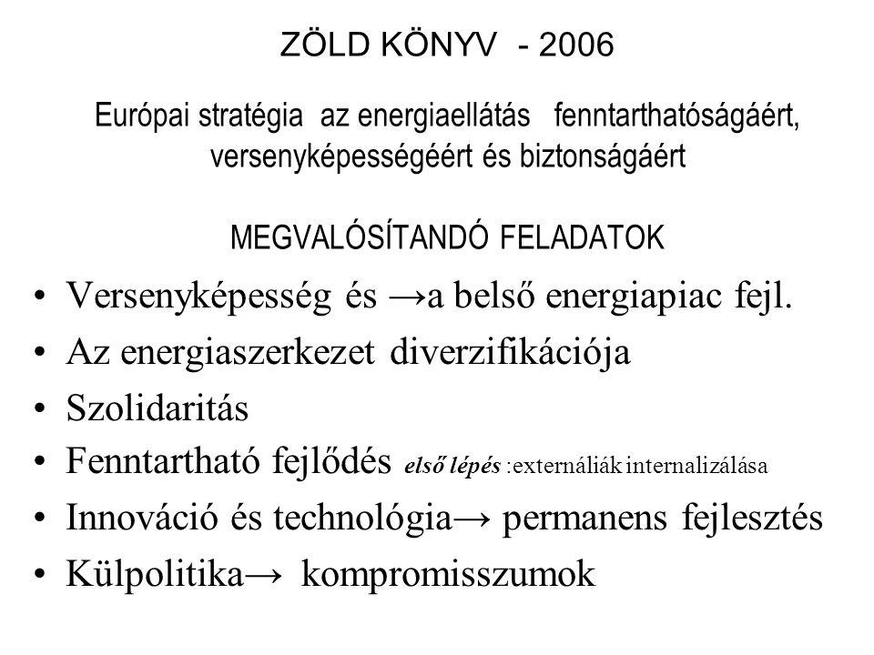 ZÖLD KÖNYV - 2006 Európai stratégia az energiaellátás fenntarthatóságáért, versenyképességéért és biztonságáért MEGVALÓSÍTANDÓ FELADATOK •Versenyképesség és →a belső energiapiac fejl.
