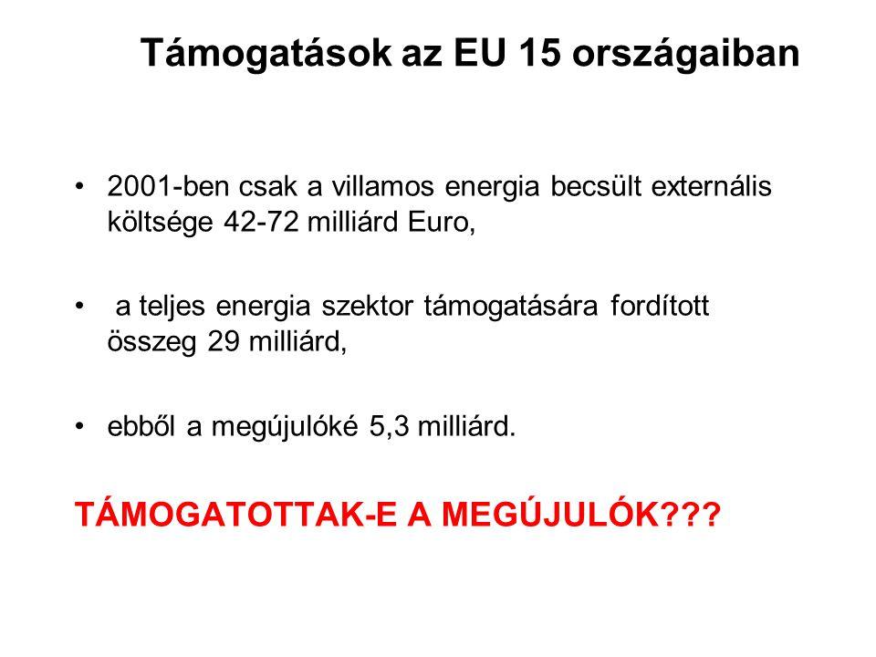 Támogatások az EU 15 országaiban •2001-ben csak a villamos energia becsült externális költsége 42-72 milliárd Euro, • a teljes energia szektor támogatására fordított összeg 29 milliárd, •ebből a megújulóké 5,3 milliárd.