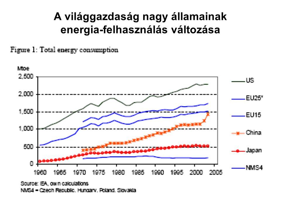A villamos energia termelésének externális költségei Németország adatai alapján, Euro-cent/kWh 0,070,10,60,21,13,82,6 Összes 0,03 0,20,030,821,6Klímavált.