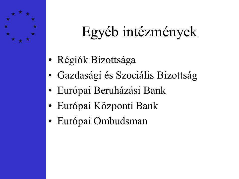 Kormányközi szervek •Európai Unió Tanácsa •Miniszterek Tanácsa •Európai Tanács