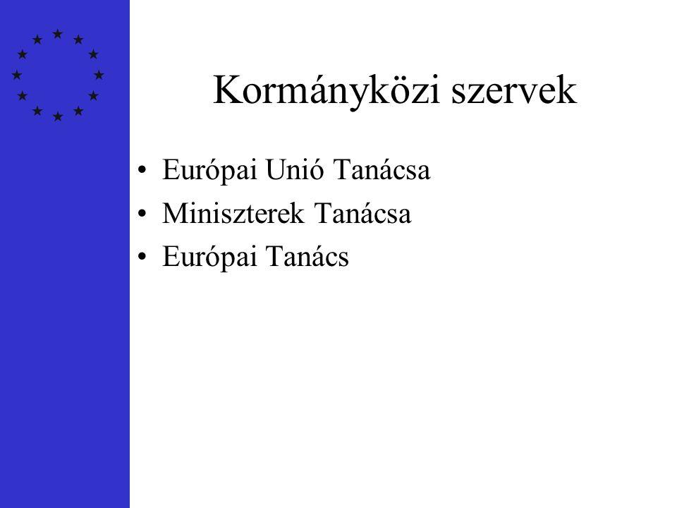 Integrációs szervek •Európai Parlament •Európai Bizottság •Európai Bíróság •Európai Számvevőszék