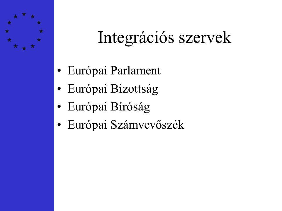 Nizzai szerződés •2001.február 26.