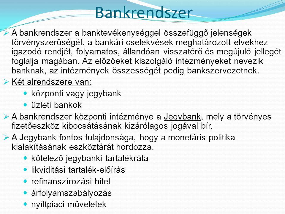 Bankrendszer  A bankrendszer a banktevékenységgel összefüggő jelenségek törvényszerűségét, a bankári cselekvések meghatározott elvekhez igazodó rendj