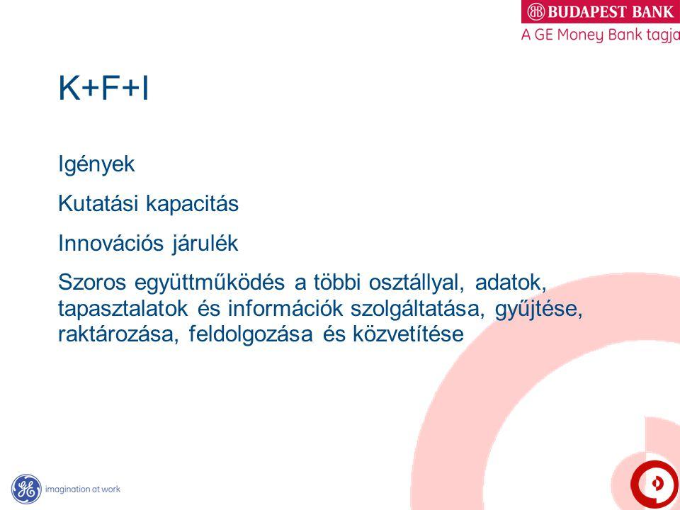 K+F+I Igények Kutatási kapacitás Innovációs járulék Szoros együttműködés a többi osztállyal, adatok, tapasztalatok és információk szolgáltatása, gyűjt