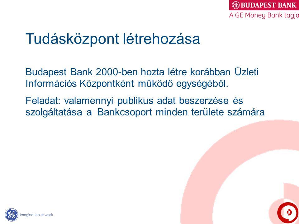 Tudásközpont létrehozása Budapest Bank 2000-ben hozta létre korábban Üzleti Információs Központként működő egységéből. Feladat: valamennyi publikus ad