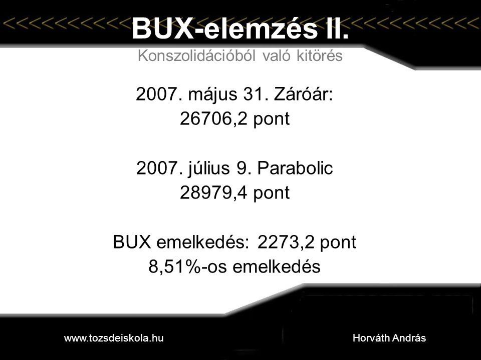 BUX-elemzés II. Konszolidációból való kitörés 2007. május 31. Záróár: 26706,2 pont 2007. július 9. Parabolic 28979,4 pont BUX emelkedés: 2273,2 pont 8