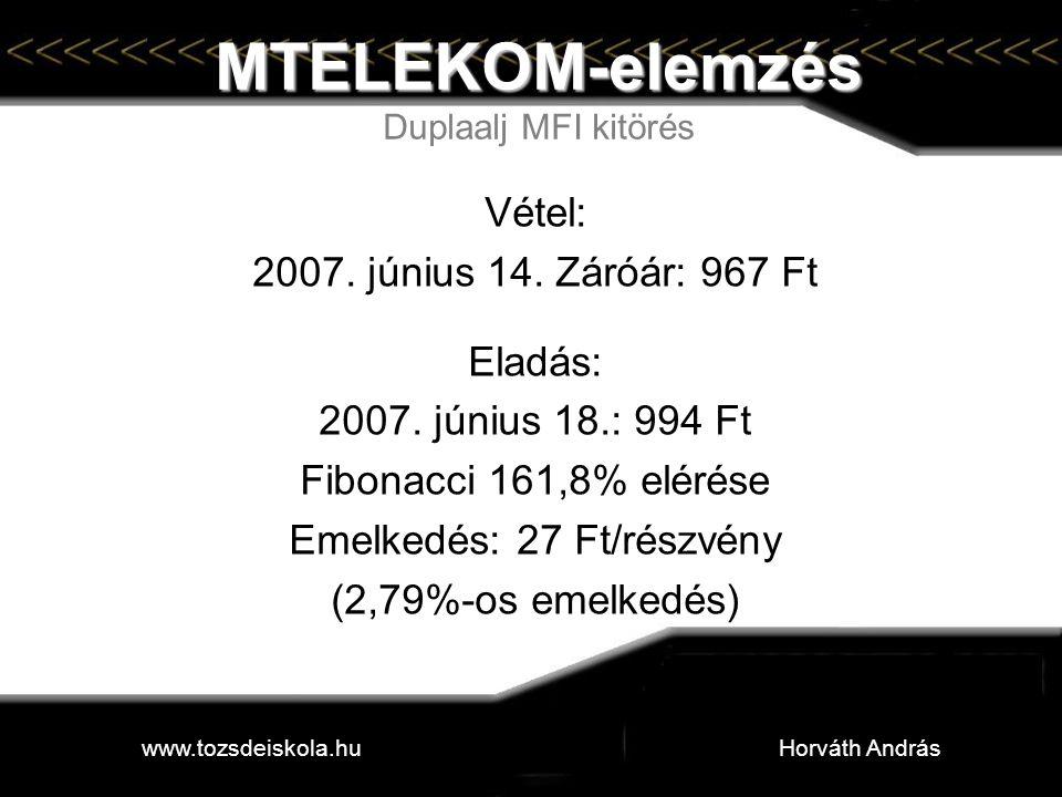 MTELEKOM-elemzés MTELEKOM-elemzés Duplaalj MFI kitörés Vétel: 2007. június 14. Záróár: 967 Ft Eladás: 2007. június 18.: 994 Ft Fibonacci 161,8% elérés
