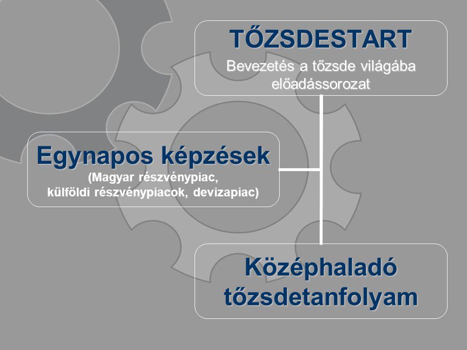 TŐZSDESTART Bevezetés a tőzsde világába előadássorozat Középhaladótőzsdetanfolyam Egynapos képzések (Magyar részvénypiac, külföldi részvénypiacok, dev
