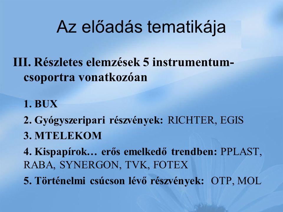 Az előadás tematikája III. Részletes elemzések 5 instrumentum- csoportra vonatkozóan 1. BUX 2. Gyógyszeripari részvények: RICHTER, EGIS 3. MTELEKOM 4.