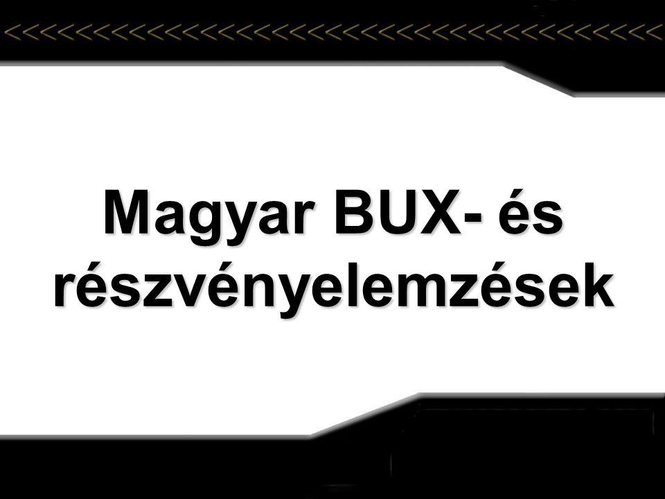 Magyar BUX- és részvényelemzések