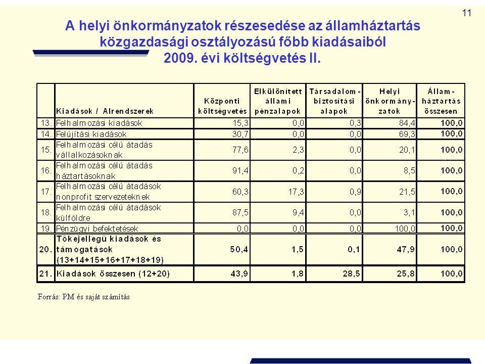 11 A helyi önkormányzatok részesedése az államháztartás közgazdasági osztályozású főbb kiadásaiból 2009. évi költségvetés II.