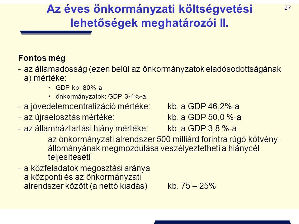 27 Az éves önkormányzati költségvetési lehetőségek meghatározói II. Fontos még -az államadósság (ezen belül az önkormányzatok eladósodottságának a) mé