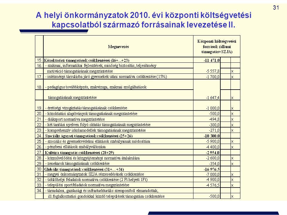 31 A helyi önkormányzatok 2010. évi központi költségvetési kapcsolatból származó forrásainak levezetése II.