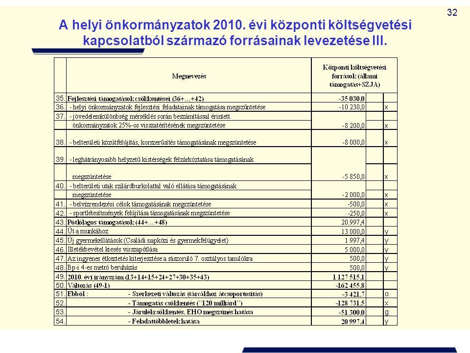 32 A helyi önkormányzatok 2010. évi központi költségvetési kapcsolatból származó forrásainak levezetése III.