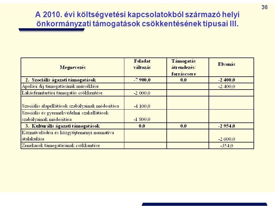 36 A 2010. évi költségvetési kapcsolatokból származó helyi önkormányzati támogatások csökkentésének típusai III.