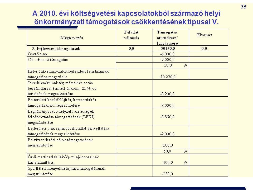 38 A 2010. évi költségvetési kapcsolatokból származó helyi önkormányzati támogatások csökkentésének típusai V.