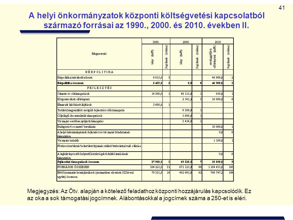 41 A helyi önkormányzatok központi költségvetési kapcsolatból származó forrásai az 1990., 2000. és 2010. években II. Megjegyzés: Az Ötv. alapján a köt