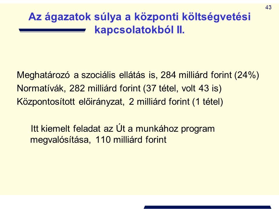 43 Az ágazatok súlya a központi költségvetési kapcsolatokból II. Meghatározó a szociális ellátás is, 284 milliárd forint (24%) Normatívák, 282 milliár
