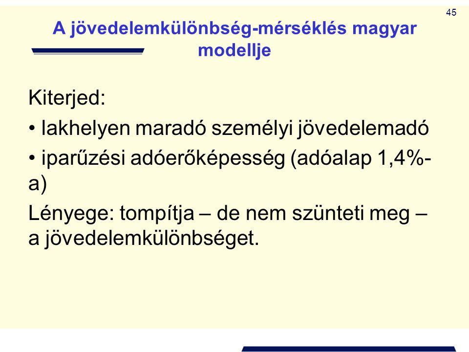 45 A jövedelemkülönbség-mérséklés magyar modellje Kiterjed: • lakhelyen maradó személyi jövedelemadó • iparűzési adóerőképesség (adóalap 1,4%- a) Lény