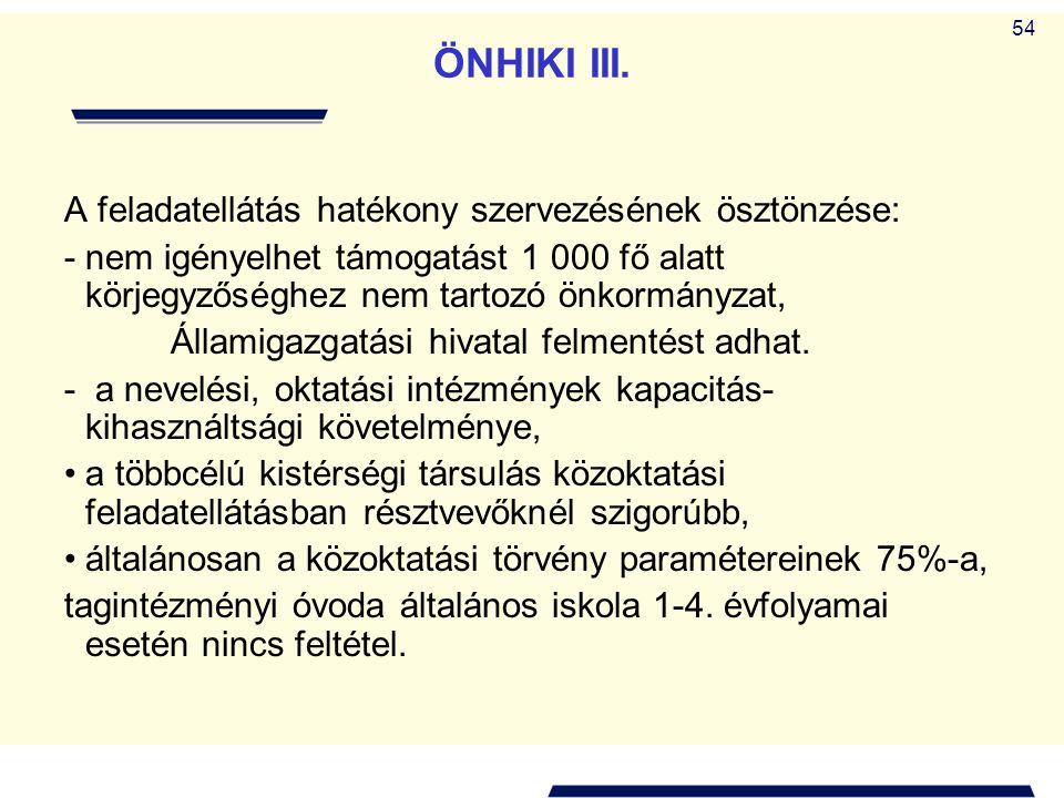 54 ÖNHIKI III. A feladatellátás hatékony szervezésének ösztönzése: -nem igényelhet támogatást 1 000 fő alatt körjegyzőséghez nem tartozó önkormányzat,