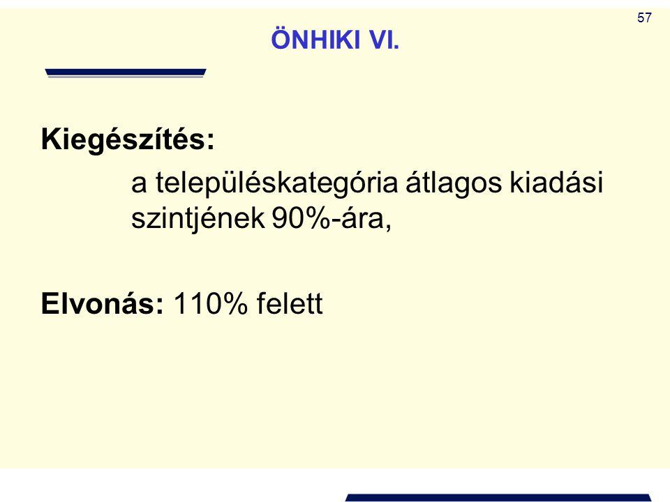 57 ÖNHIKI VI. Kiegészítés: a településkategória átlagos kiadási szintjének 90%-ára, Elvonás: 110% felett