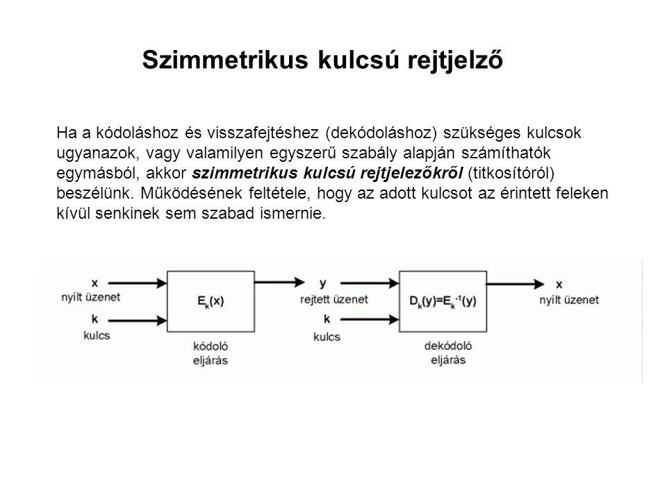 Szimmetrikus kulcsú rejtjelző Ha a kódoláshoz és visszafejtéshez (dekódoláshoz) szükséges kulcsok ugyanazok, vagy valamilyen egyszerű szabály alapján