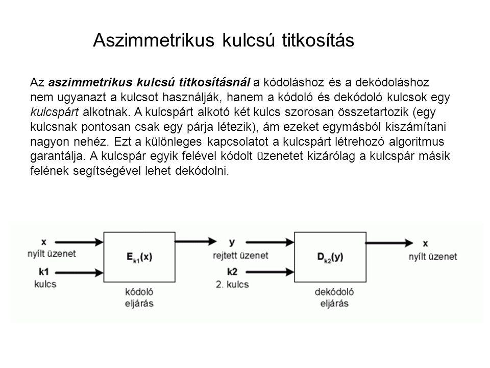 Az aszimmetrikus kulcsú titkosításnál a kódoláshoz és a dekódoláshoz nem ugyanazt a kulcsot használják, hanem a kódoló és dekódoló kulcsok egy kulcspá