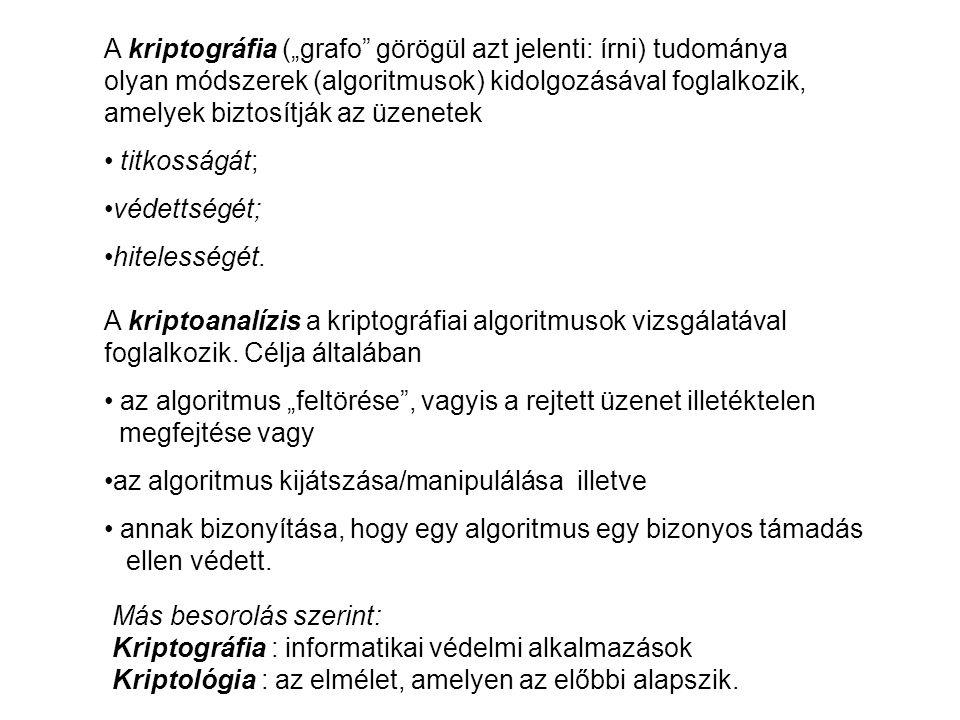 """A kriptográfia (""""grafo"""" görögül azt jelenti: írni) tudománya olyan módszerek (algoritmusok) kidolgozásával foglalkozik, amelyek biztosítják az üzenete"""