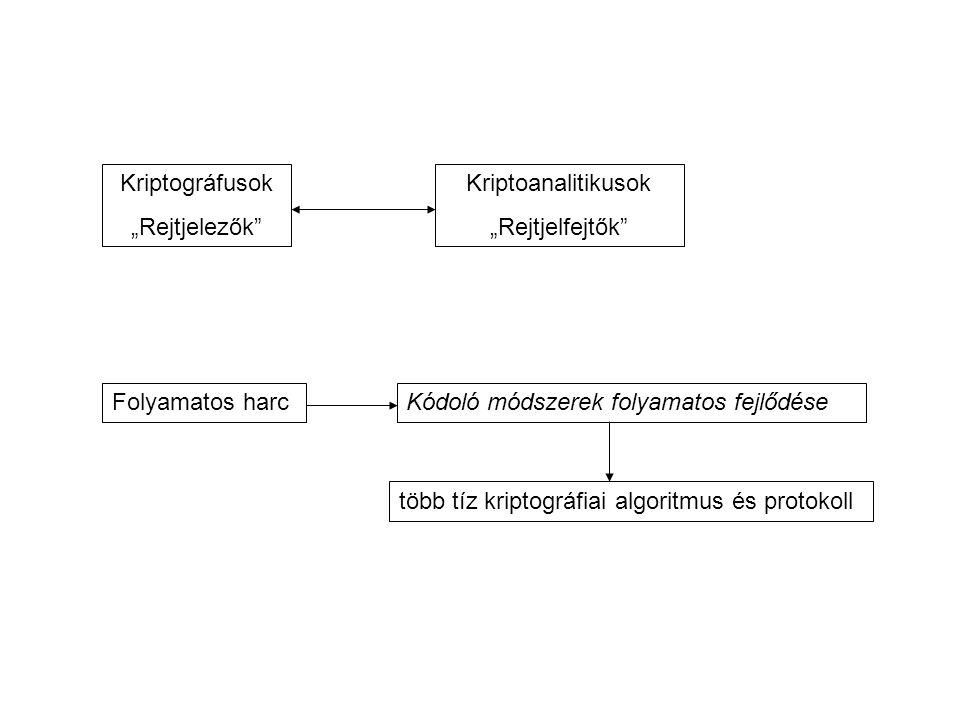 Kreckhoff követelmények III.3.