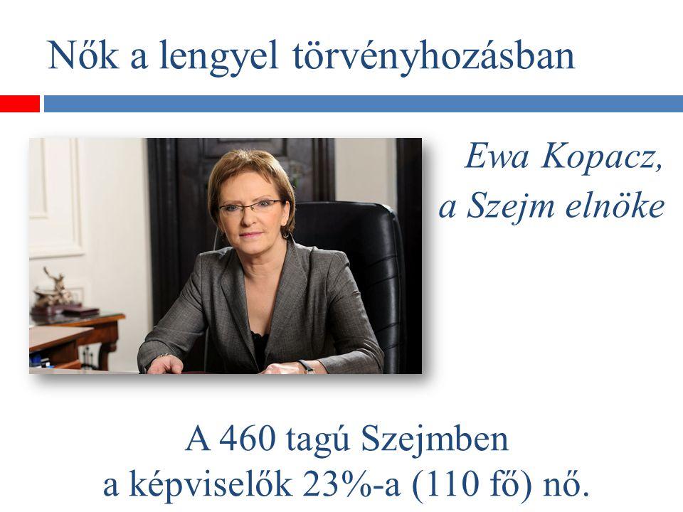 Nők a lengyel kormányban 4 miniszter 3 államtitkár 22 helyettes államtitkár