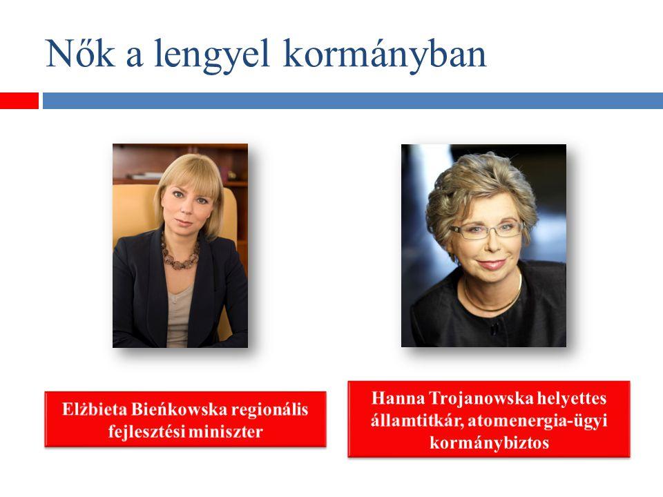 Nők a lengyel kormányban