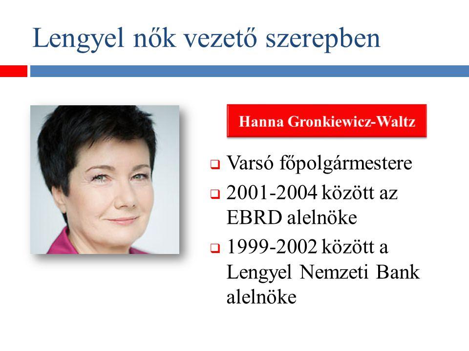 Lengyel nők vezető szerepben  Varsó főpolgármestere  2001-2004 között az EBRD alelnöke  1999-2002 között a Lengyel Nemzeti Bank alelnöke