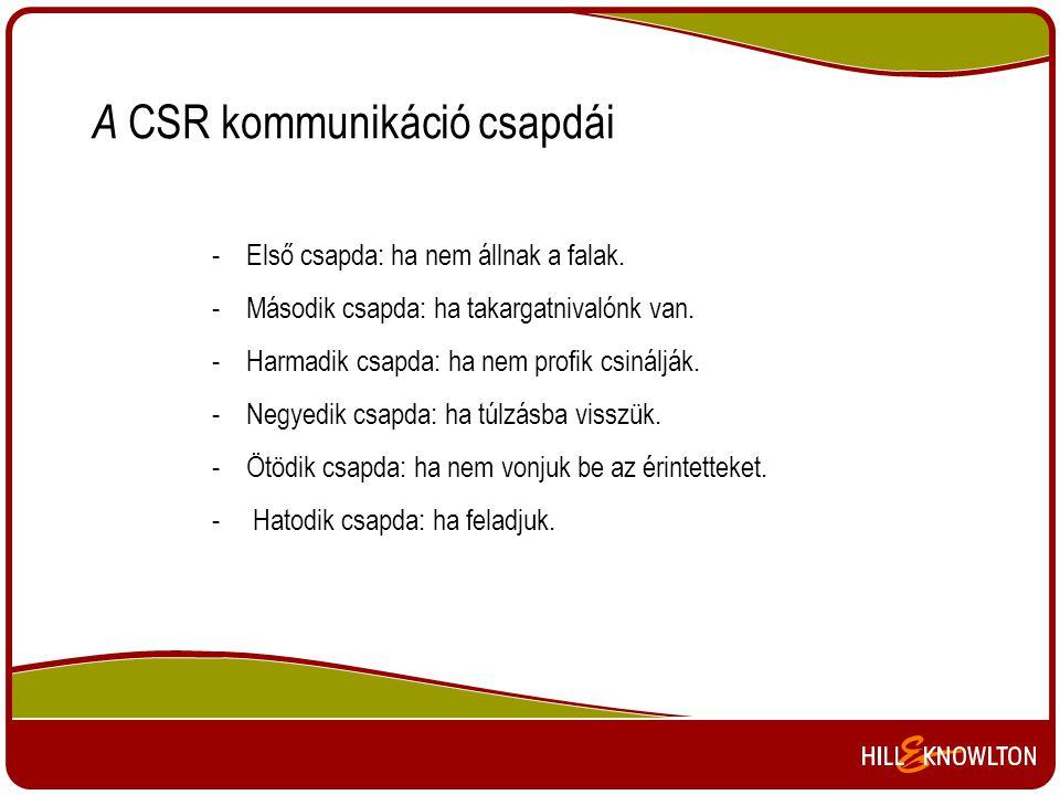 A CSR kommunikáció csapdái - Első csapda: ha nem állnak a falak. - Második csapda: ha takargatnivalónk van. - Harmadik csapda: ha nem profik csinálják