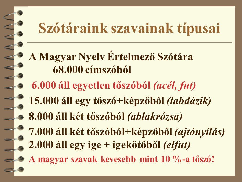 Szótáraink szavainak típusai A Magyar Nyelv Értelmező Szótára 68.000 címszóból 6.000 áll egyetlen tőszóból (acél, fut) 15.000 áll egy tőszó+képzőből (labdázik) 8.000 áll két tőszóból (ablakrózsa) 7.000 áll két tőszóból+képzőből (ajtónyílás) 2.000 áll egy ige + igekötőből (elfut) A magyar szavak kevesebb mint 10 %-a tőszó!
