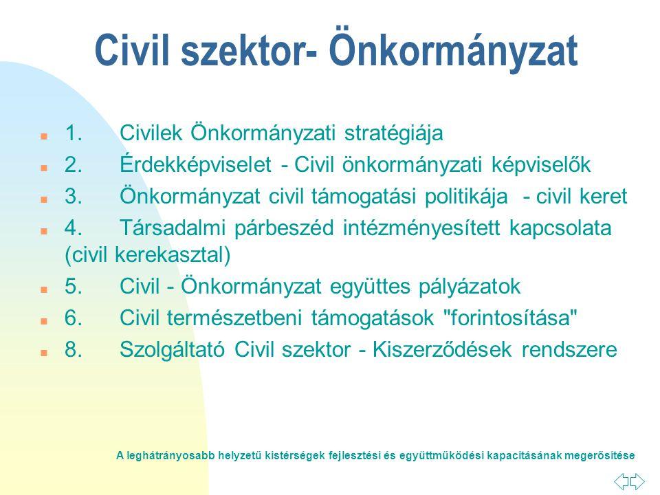 A leghátrányosabb helyzetű kistérségek fejlesztési és együttműködési kapacitásának megerősítése Civil szektor- Önkormányzat n 1.