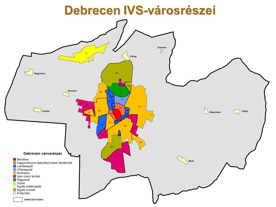Debrecen IVS-városrészei