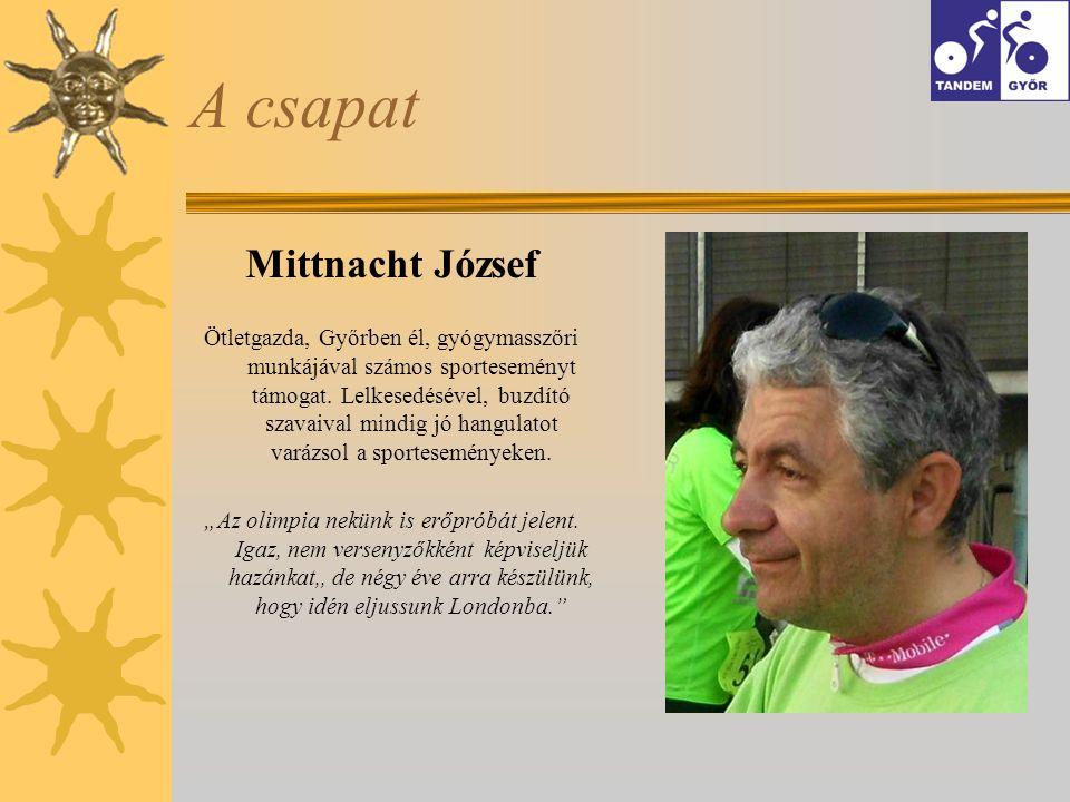 A csapat Mittnacht József Ötletgazda, Győrben él, gyógymasszőri munkájával számos sporteseményt támogat.
