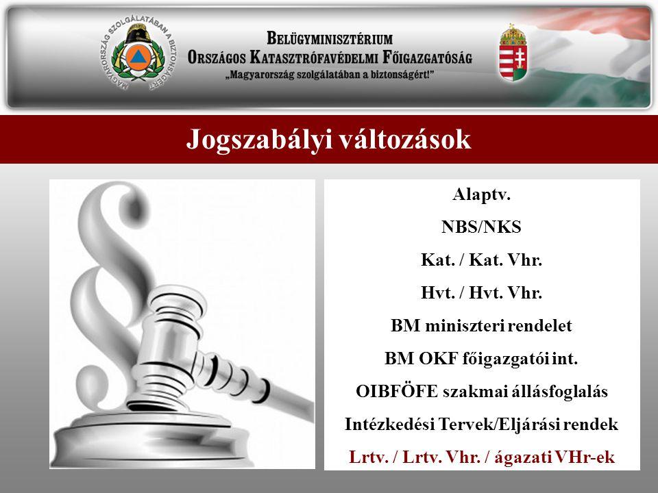 Jogszabályi változások Alaptv. NBS/NKS Kat. / Kat. Vhr. Hvt. / Hvt. Vhr. BM miniszteri rendelet BM OKF főigazgatói int. OIBFÖFE szakmai állásfoglalás