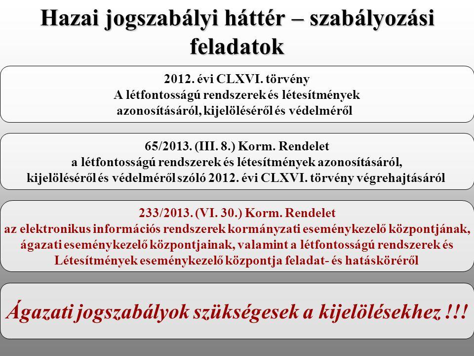Ágazati jogszabályok szükségesek a kijelölésekhez !!! Hazai jogszabályi háttér – szabályozási feladatok 2012. évi CLXVI. törvény A létfontosságú rends