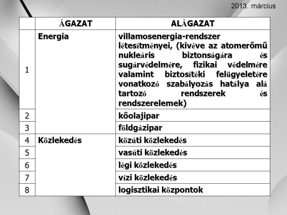 Á GAZAT AL Á GAZAT 1Energia villamosenergia-rendszer l é tes í tm é nyei, (kiv é ve az atomerőmű nukle á ris biztons á g á ra é s sug á rv é delm é re