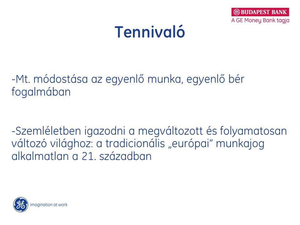 Tennivaló -Mt.