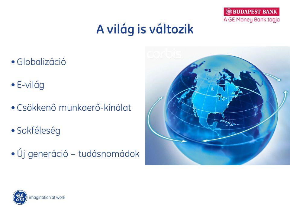 A világ is változik • Globalizáció • E-világ • Csökkenő munkaerő-kínálat • Sokféleség • Új generáció – tudásnomádok
