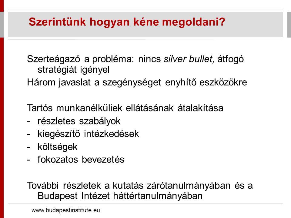 Szerteágazó a probléma: nincs silver bullet, átfogó stratégiát igényel Három javaslat a szegénységet enyhítő eszközökre Tartós munkanélküliek ellátásának átalakítása -részletes szabályok -kiegészítő intézkedések -költségek -fokozatos bevezetés További részletek a kutatás zárótanulmányában és a Budapest Intézet háttértanulmányában Szerintünk hogyan kéne megoldani.