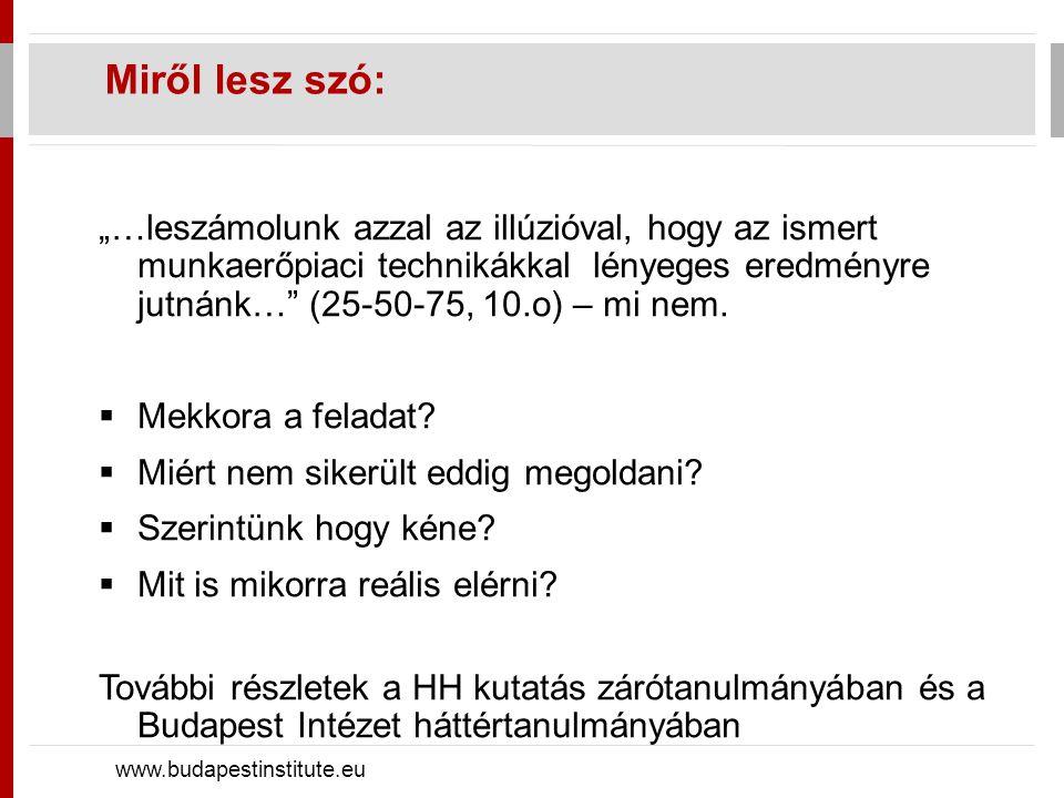 Ha megszüntetni nem is, csökkenteni lehet www.budapestinstitute.eu  Skandinávok-nál sem 0  Többi KK EU jobban áll  Mércétől is függ >>