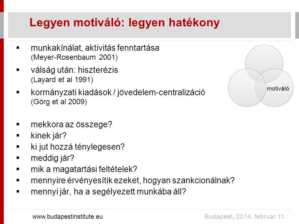 Legyen motiváló: legyen hatékony www.budapestinstitute.eu Budapest, 2014.