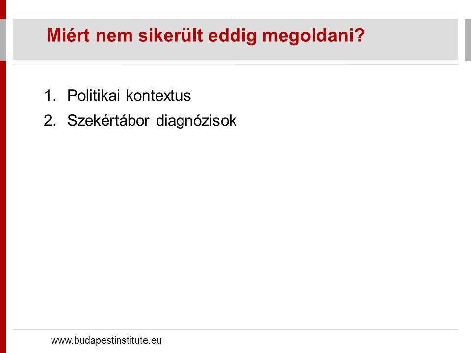 1.Politikai kontextus 2.Szekértábor diagnózisok Miért nem sikerült eddig megoldani.