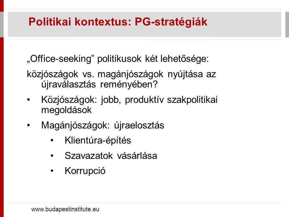 Legyen egyszerű: legyen hatékony és hatásos www.budapestinstitute.eu egyszerű  adminisztráció(s költség) legyen kicsi  könnyen átlátható (vö csalás)  könnyen érthető/igényelhető  hogyan lehet hozzáférni.