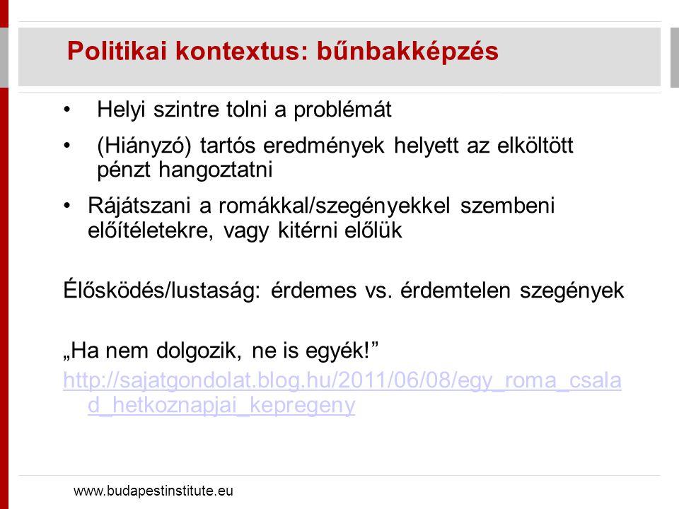 Javaslat többletköltségei négy év alatt, Md ft www.budapestinstitute.eu