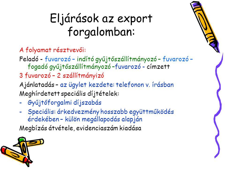 Eljárások az export forgalomban: A folyamat résztvevői: Feladó - fuvarozó – indító gyűjtőszállítmányozó – fuvarozó – fogadó gyűjtőszállítmányozó –fuva